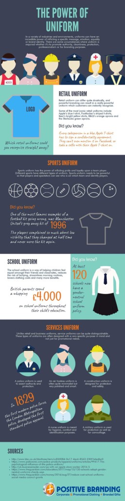 The Benefits of Wearing Work Uniforms: Guest Post written by John Stuart